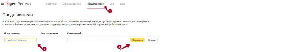 Полный доступ в Яндекс Метрике