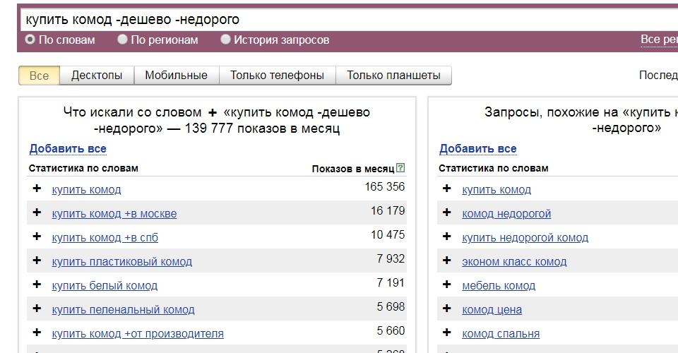 статистика Яндекс