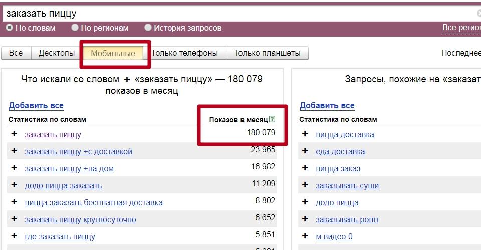 wordstat.yandex для мобильных устройств