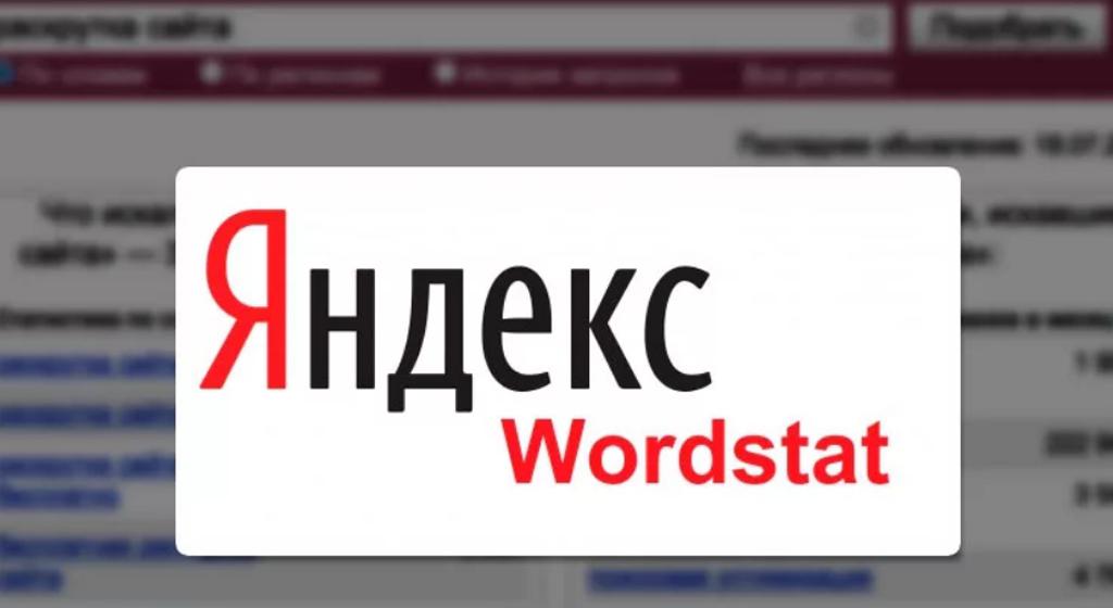 Операторы Яндекс.Вордстат