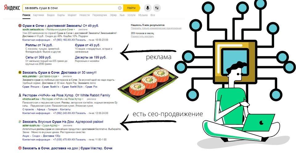 Что такое ТОП поисковых систем