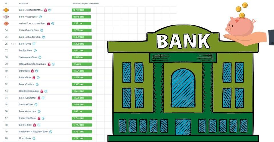 рейтинг российских банков на предмет скорости загрузки